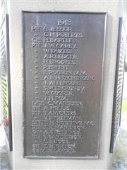 Close up of panel showing the names of the fallen 1918 